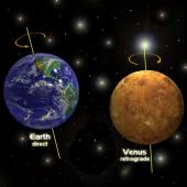 Retrogradna Venera